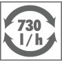 Pumppu 730, pumppu sisävesiaiheelle
