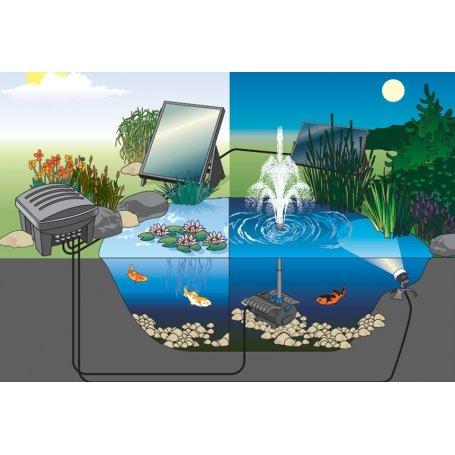 Pumppu, Aquarius Solar 700